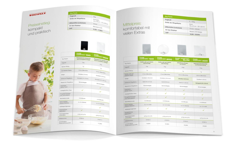 P12 Werbeagentur Heidelberg Referenz SOEHNLE Salesfolder KW Lineup Inhalt